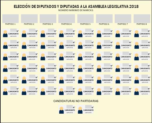 Papeleta para elección de Diputados y Diputadas a la Asamblea Legislativa 2018 El Salvador