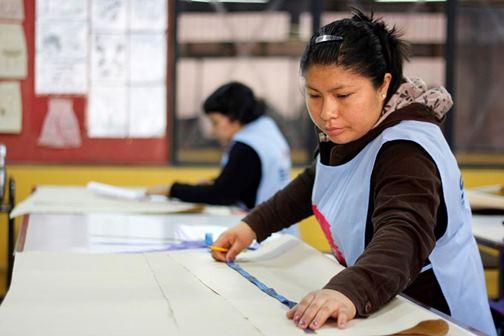 ¿Que son la PYMES en El Salvador?
