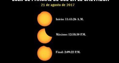 Eclipse solar 2017 en El Salvador