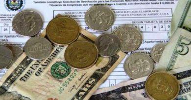 ¿Qué es el impuesto sobre la renta en El Salvador?
