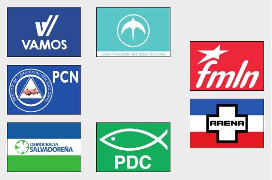 Papeleta de elecciones 2019 El Salvador